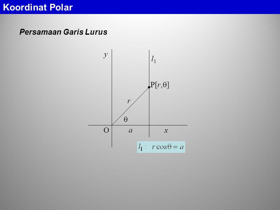 Koordinat Polar Persamaan Garis Lurus O y x l1 a r  P[r,]